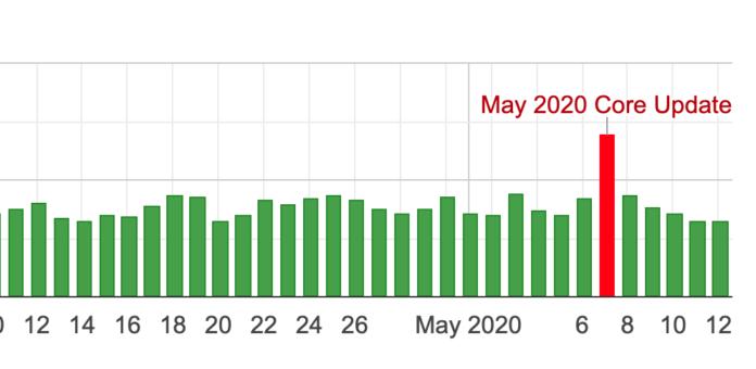 aktualizacja algorytmu Google maj 2020